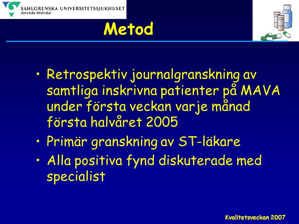 Kvalitetsveckan 2007 Metod •Retrospektiv journalgranskning av samtliga inskrivna patienter på MAVA under första veckan varje månad första halvåret 200