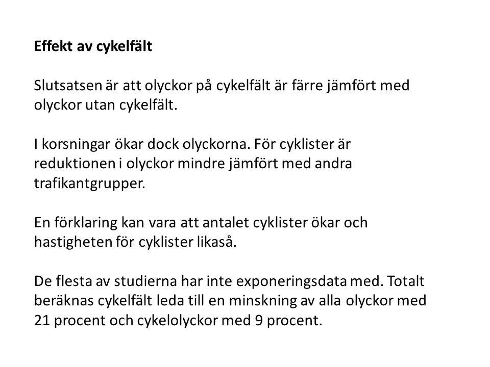 Effekt av cykelfält Slutsatsen är att olyckor på cykelfält är färre jämfört med olyckor utan cykelfält. I korsningar ökar dock olyckorna. För cykliste