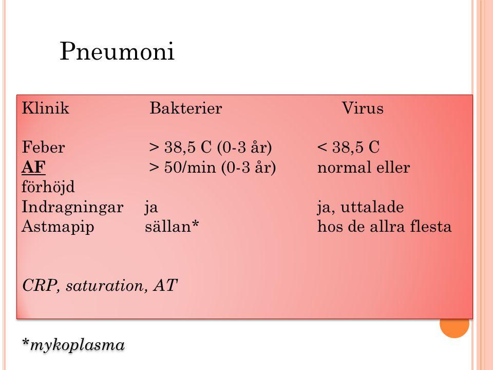 Klinik BakterierVirus Feber > 38,5 C (0-3 år)< 38,5 C AF > 50/min (0-3 år)normal eller förhöjd Indragningarjaja, uttalade Astmapipsällan*hos de allra flesta CRP, saturation, AT *mykoplasma Klinik BakterierVirus Feber > 38,5 C (0-3 år)< 38,5 C AF > 50/min (0-3 år)normal eller förhöjd Indragningarjaja, uttalade Astmapipsällan*hos de allra flesta CRP, saturation, AT *mykoplasma Pneumoni