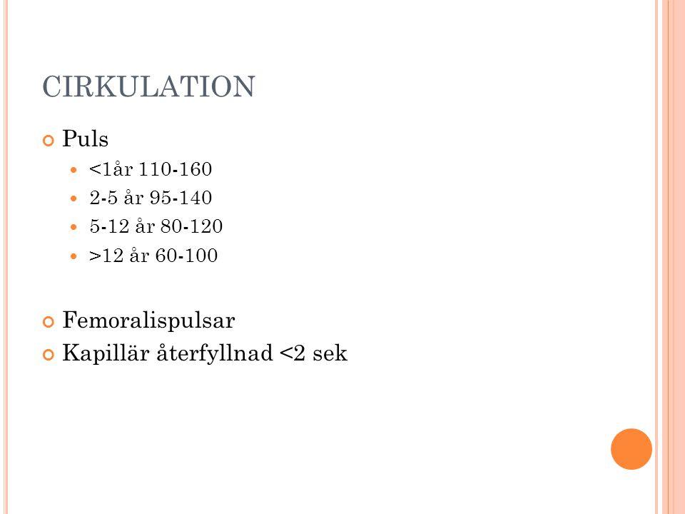 CIRKULATION Puls  <1år 110-160  2-5 år 95-140  5-12 år 80-120  >12 år 60-100 Femoralispulsar Kapillär återfyllnad <2 sek