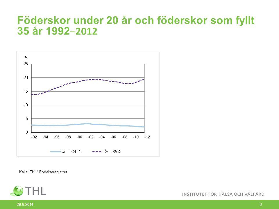 Föderskor under 20 år och föderskor som fyllt 35 år 1992 ─2012 28.6.20143 Källa: THL/ Födelseregistret
