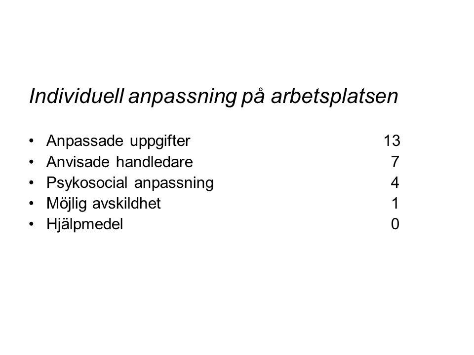Individuell anpassning på arbetsplatsen •Anpassade uppgifter 13 •Anvisade handledare 7 •Psykosocial anpassning 4 •Möjlig avskildhet 1 •Hjälpmedel 0