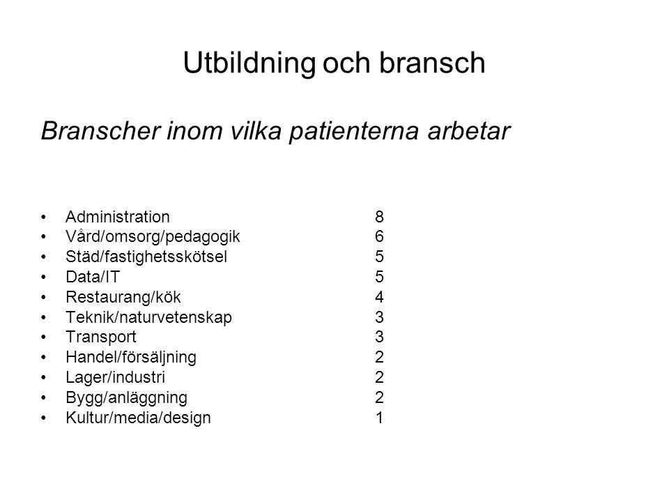 Utbildning och bransch Branscher inom vilka patienterna arbetar •Administration8 •Vård/omsorg/pedagogik6 •Städ/fastighetsskötsel5 •Data/IT5 •Restauran