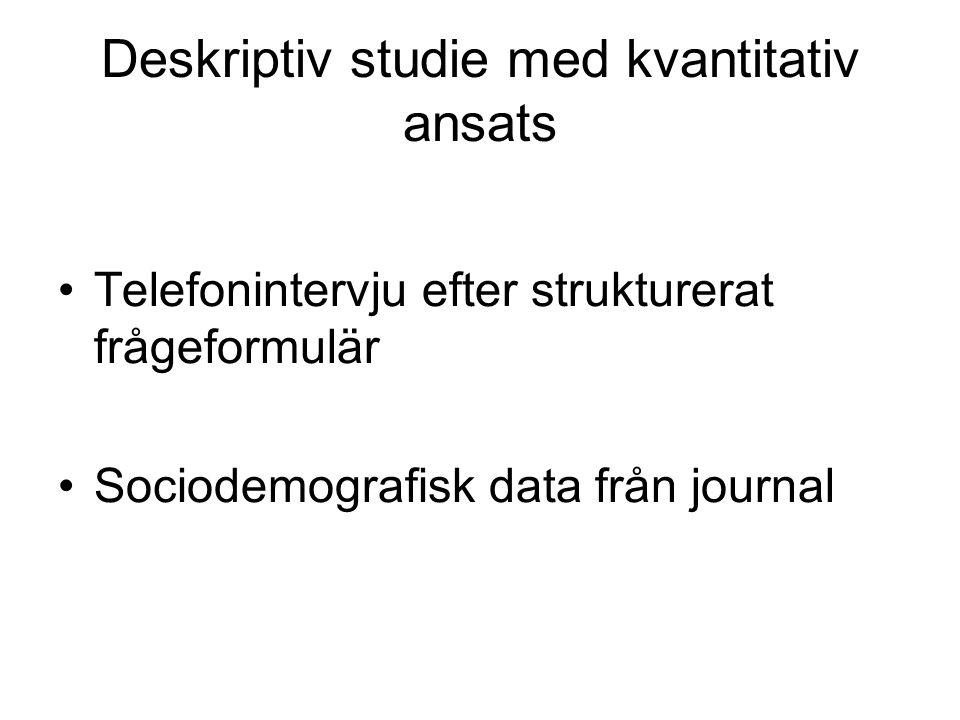 Deskriptiv studie med kvantitativ ansats •Telefonintervju efter strukturerat frågeformulär •Sociodemografisk data från journal