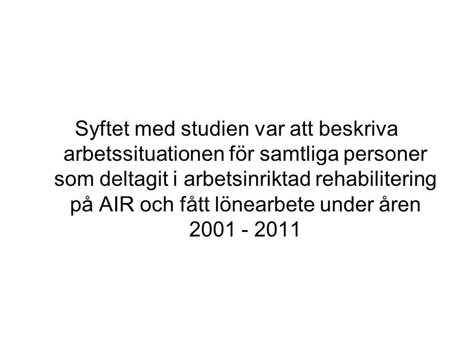 Syftet med studien var att beskriva arbetssituationen för samtliga personer som deltagit i arbetsinriktad rehabilitering på AIR och fått lönearbete un