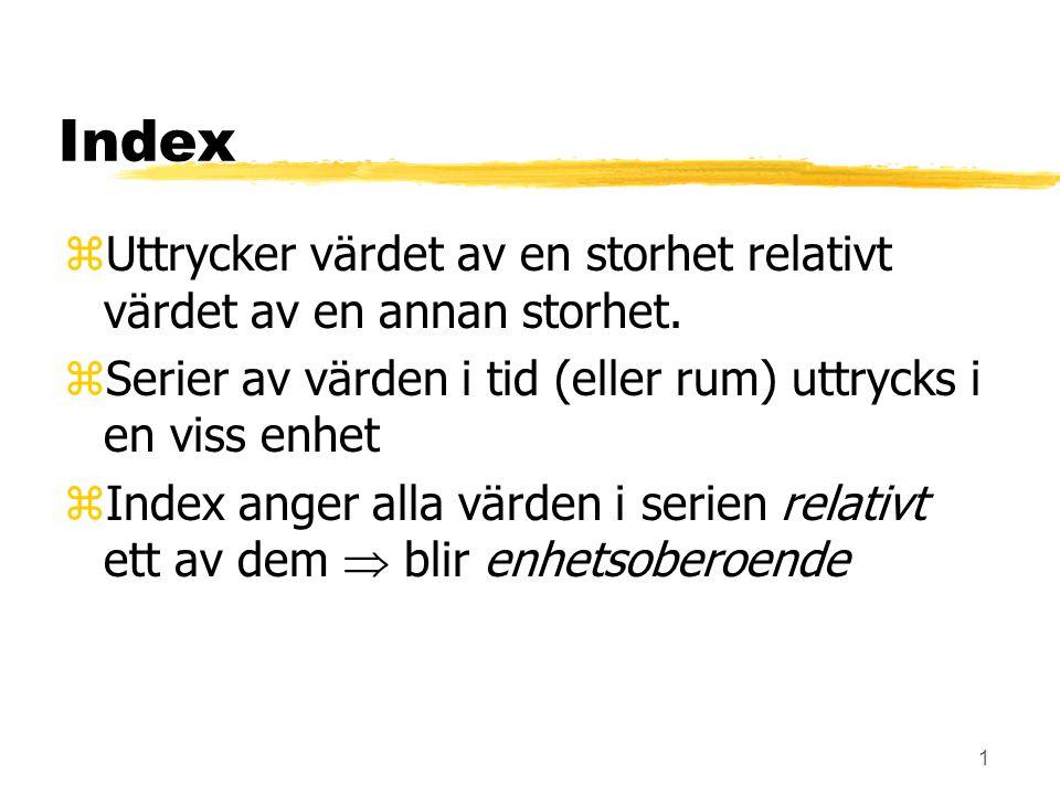 2 Exempel zPriset på Hasses superstrumpa 2002-2006 i kronor 200235.00 200336.00 200437.50 200539.00 200640.00