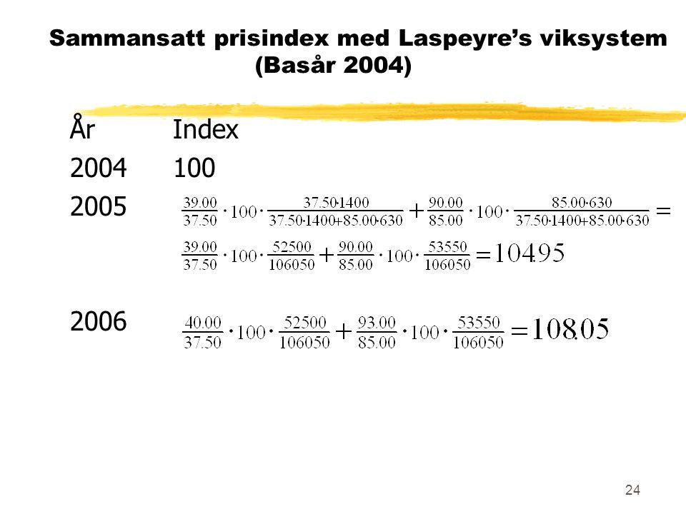 24 Sammansatt prisindex med Laspeyre's viksystem (Basår 2004) ÅrIndex 2004100 2005 2006