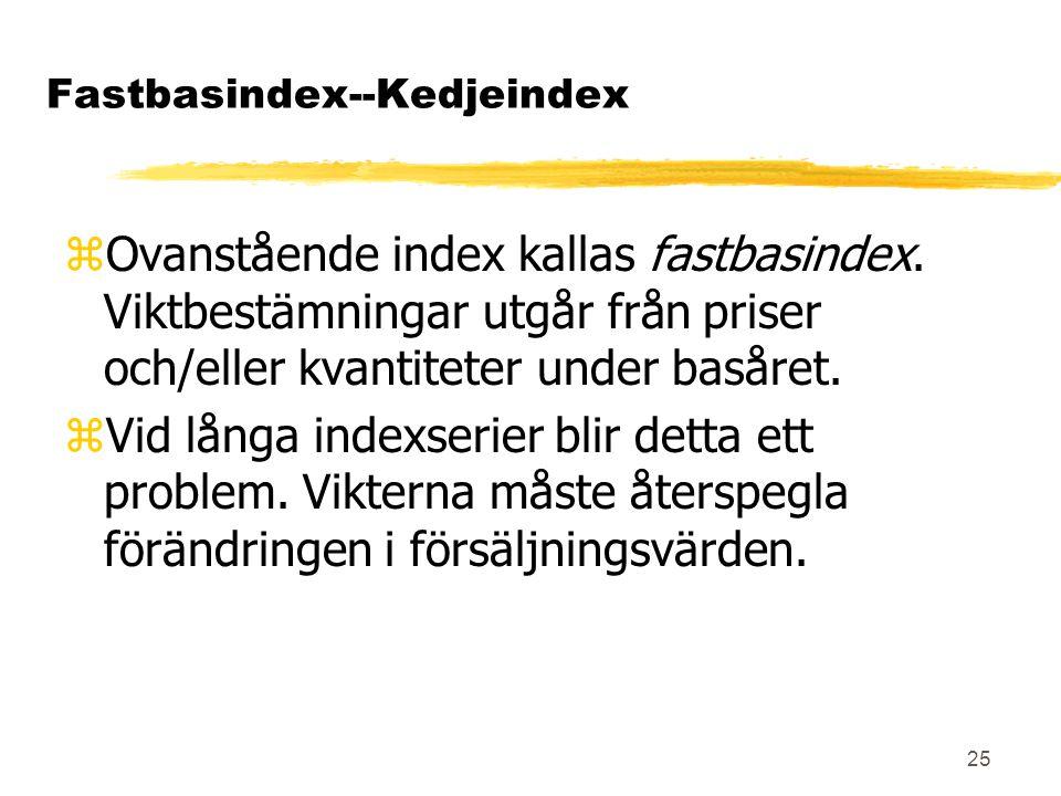 25 Fastbasindex--Kedjeindex zOvanstående index kallas fastbasindex. Viktbestämningar utgår från priser och/eller kvantiteter under basåret. zVid långa