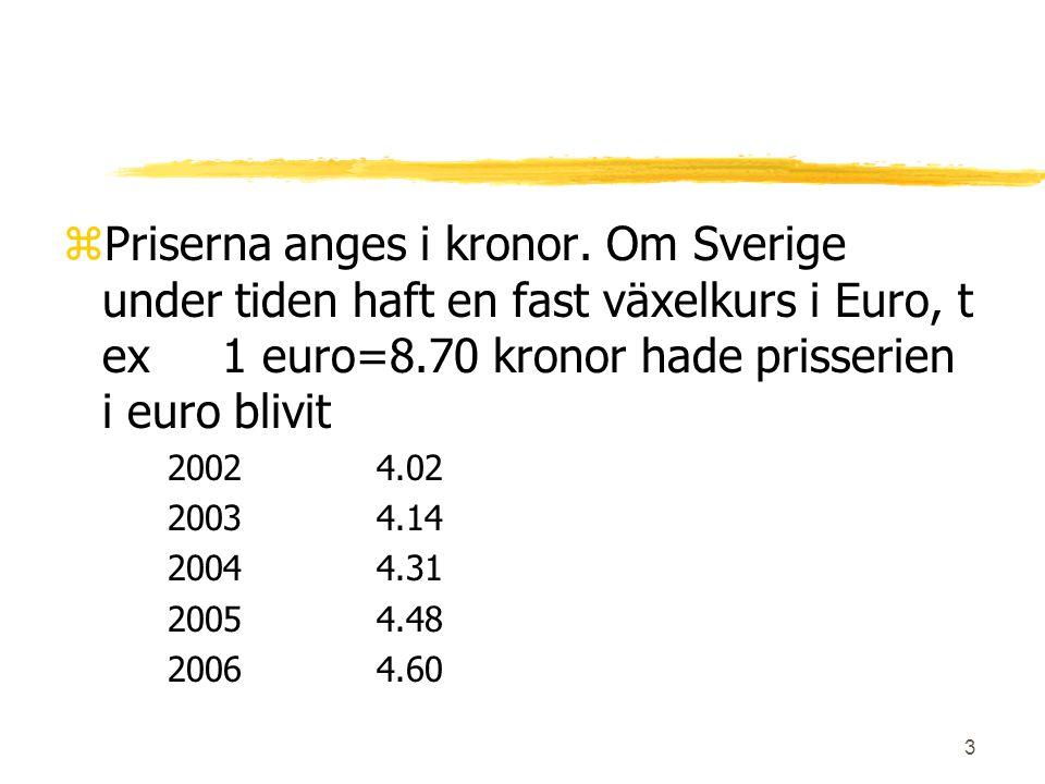 3 zPriserna anges i kronor. Om Sverige under tiden haft en fast växelkurs i Euro, t ex 1 euro=8.70 kronor hade prisserien i euro blivit 20024.02 20034