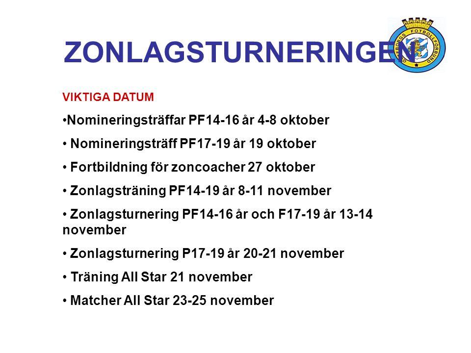ZONLAGSTURNERINGEN VIKTIGA DATUM •Nomineringsträffar PF14-16 år 4-8 oktober • Nomineringsträff PF17-19 år 19 oktober • Fortbildning för zoncoacher 27