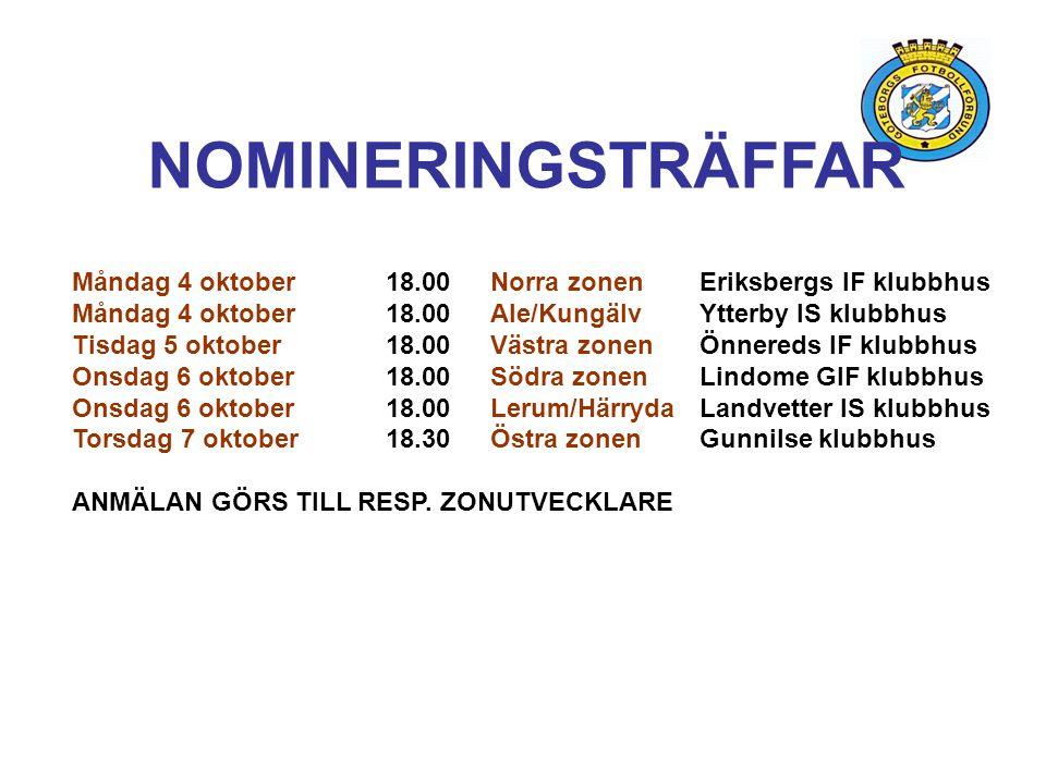 NOMINERINGSTRÄFFAR Måndag 4 oktober18.00Norra zonen Eriksbergs IF klubbhus Måndag 4 oktober 18.00Ale/KungälvYtterby IS klubbhus Tisdag 5 oktober 18.00