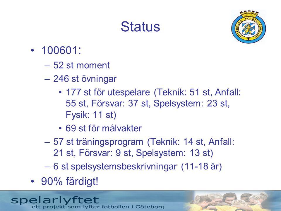 Status •100601 : –52 st moment –246 st övningar •177 st för utespelare (Teknik: 51 st, Anfall: 55 st, Försvar: 37 st, Spelsystem: 23 st, Fysik: 11 st)