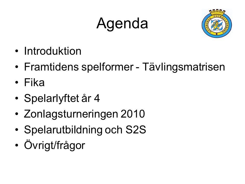 Agenda •Introduktion •Framtidens spelformer - Tävlingsmatrisen •Fika •Spelarlyftet år 4 •Zonlagsturneringen 2010 •Spelarutbildning och S2S •Övrigt/frå