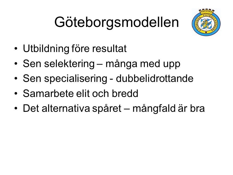 Göteborgsmodellen •Utbildning före resultat •Sen selektering – många med upp •Sen specialisering - dubbelidrottande •Samarbete elit och bredd •Det alt
