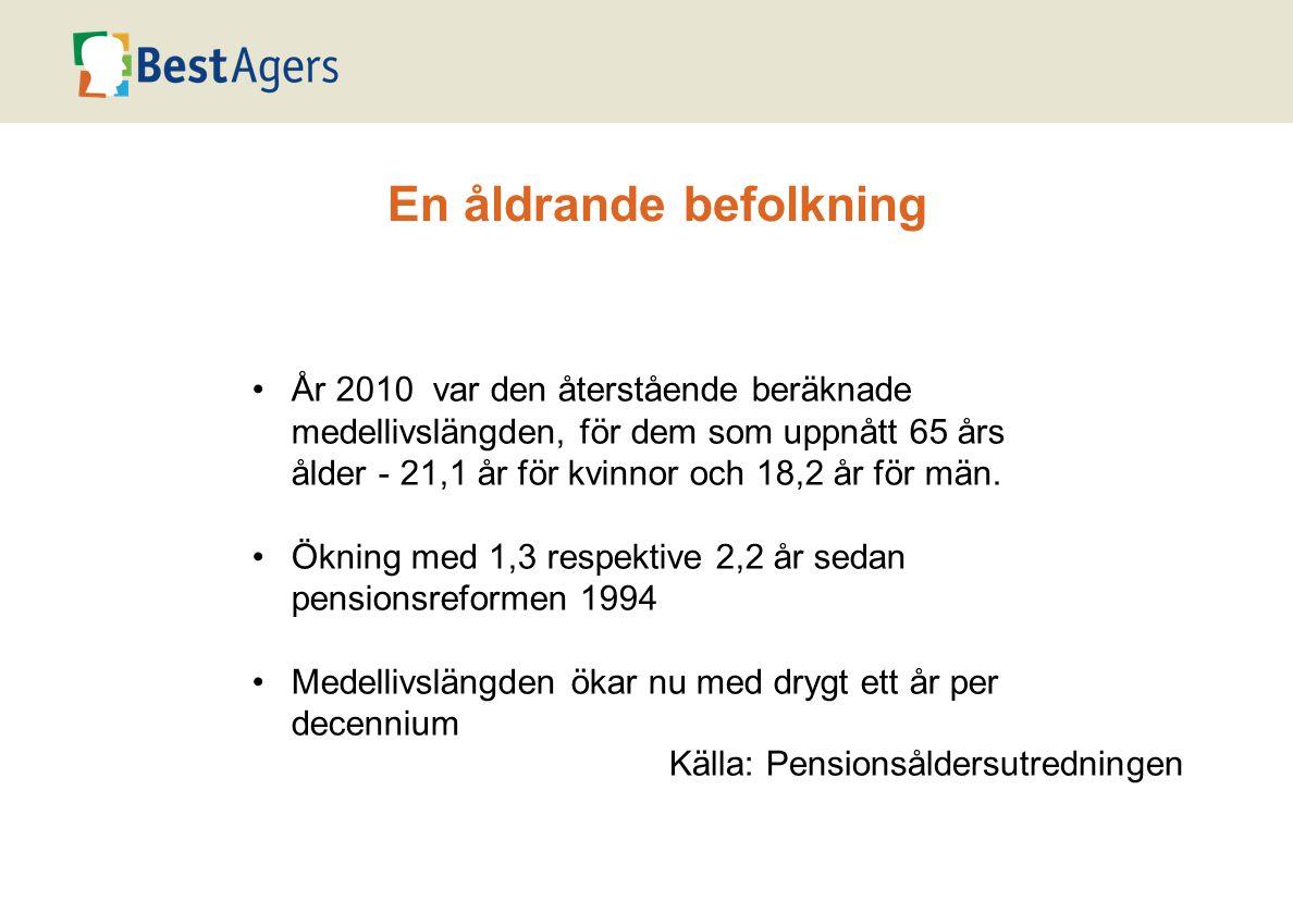 •År 2010 var den återstående beräknade medellivslängden, för dem som uppnått 65 års ålder - 21,1 år för kvinnor och 18,2 år för män.