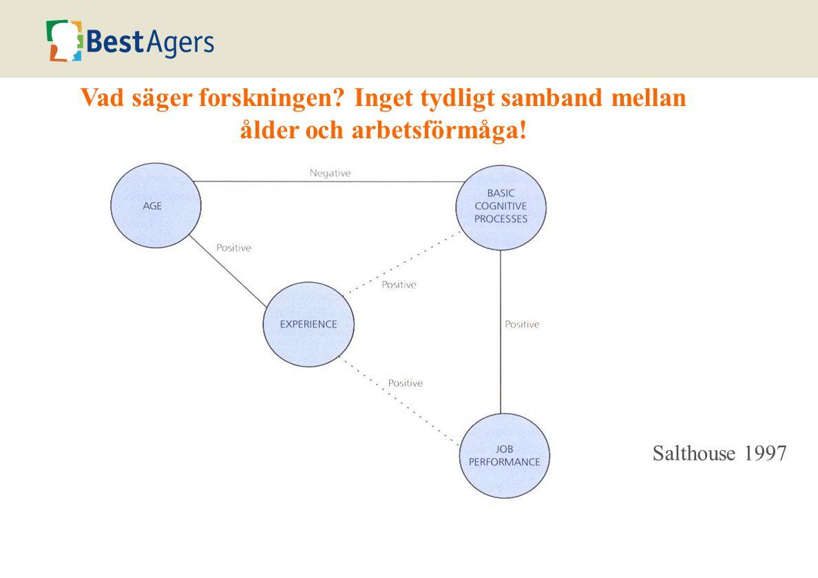 Vad säger forskningen Inget tydligt samband mellan ålder och arbetsförmåga! Salthouse 1997