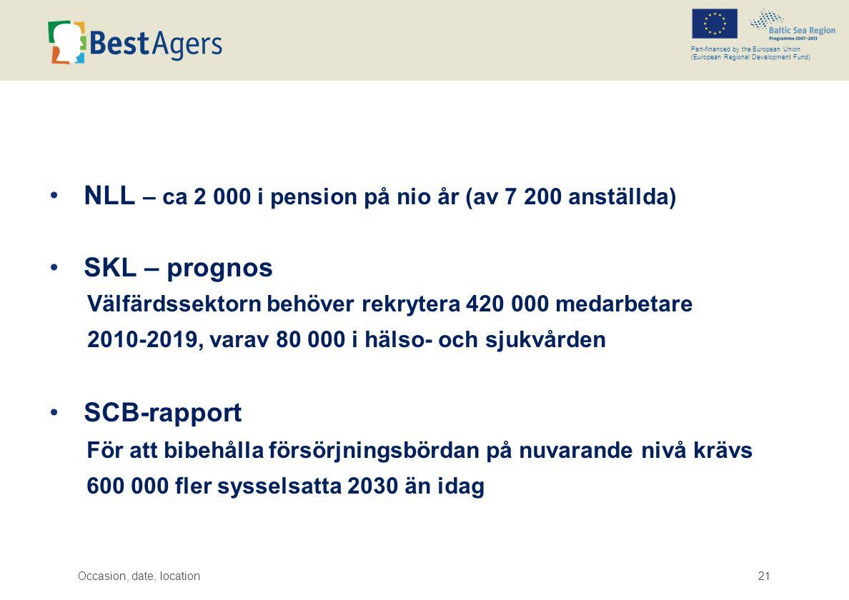 Occasion, date, location21 Part-financed by the European Union (European Regional Development Fund) •NLL – ca 2 000 i pension på nio år (av 7 200 anställda) •SKL – prognos Välfärdssektorn behöver rekrytera 420 000 medarbetare 2010-2019, varav 80 000 i hälso- och sjukvården •SCB-rapport För att bibehålla försörjningsbördan på nuvarande nivå krävs 600 000 fler sysselsatta 2030 än idag