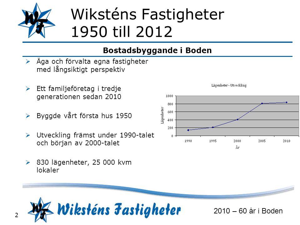 Bostadsbyggande i Boden 2010 – 60 år i Boden 2 Wiksténs Fastigheter 1950 till 2012  Äga och förvalta egna fastigheter med långsiktigt perspektiv  Et