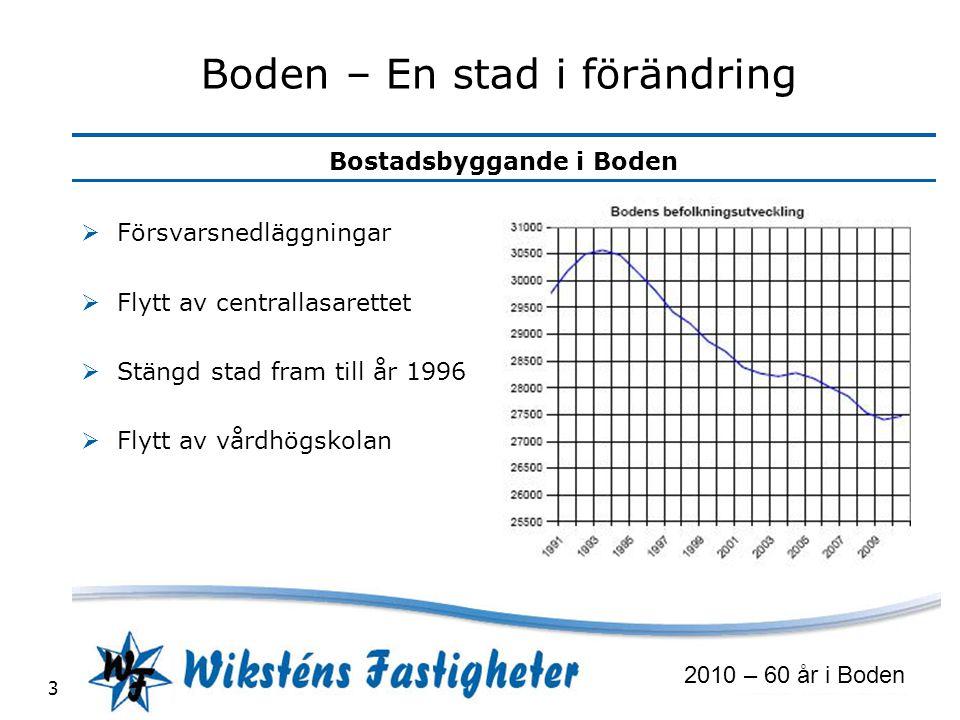 Bostadsbyggande i Boden 2010 – 60 år i Boden 3 Boden – En stad i förändring  Försvarsnedläggningar  Flytt av centrallasarettet  Stängd stad fram till år 1996  Flytt av vårdhögskolan