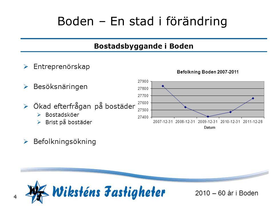 Bostadsbyggande i Boden 2010 – 60 år i Boden 4 Boden – En stad i förändring  Entreprenörskap  Besöksnäringen  Ökad efterfrågan på bostäder  Bostadsköer  Brist på bostäder  Befolkningsökning