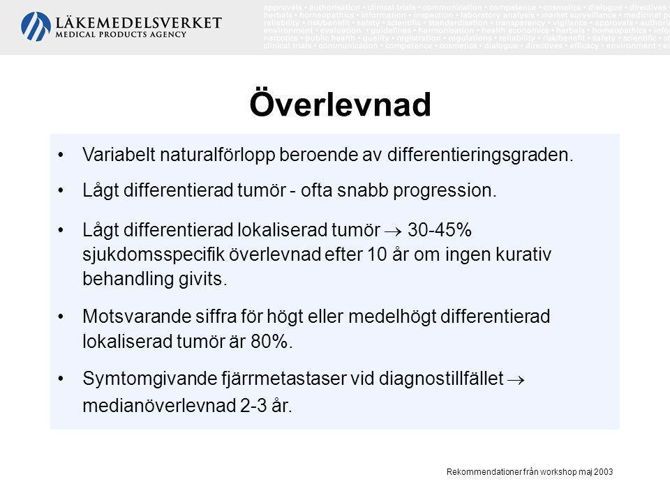 Rekommendationer från workshop maj 2003 Diagnostik •Män med symtom undersöks med palpation och PSA-analys.