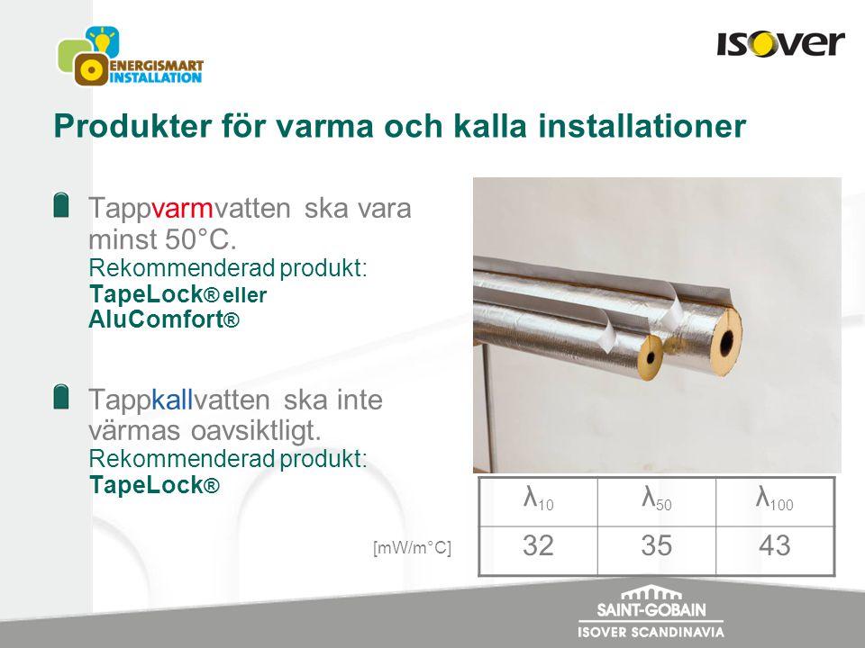 Produkter för varma och kalla installationer Tappvarmvatten ska vara minst 50°C.