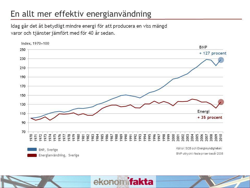 Energi för bostäder och industri Källa: Energimyndigheten Siffrorna avser 2010.