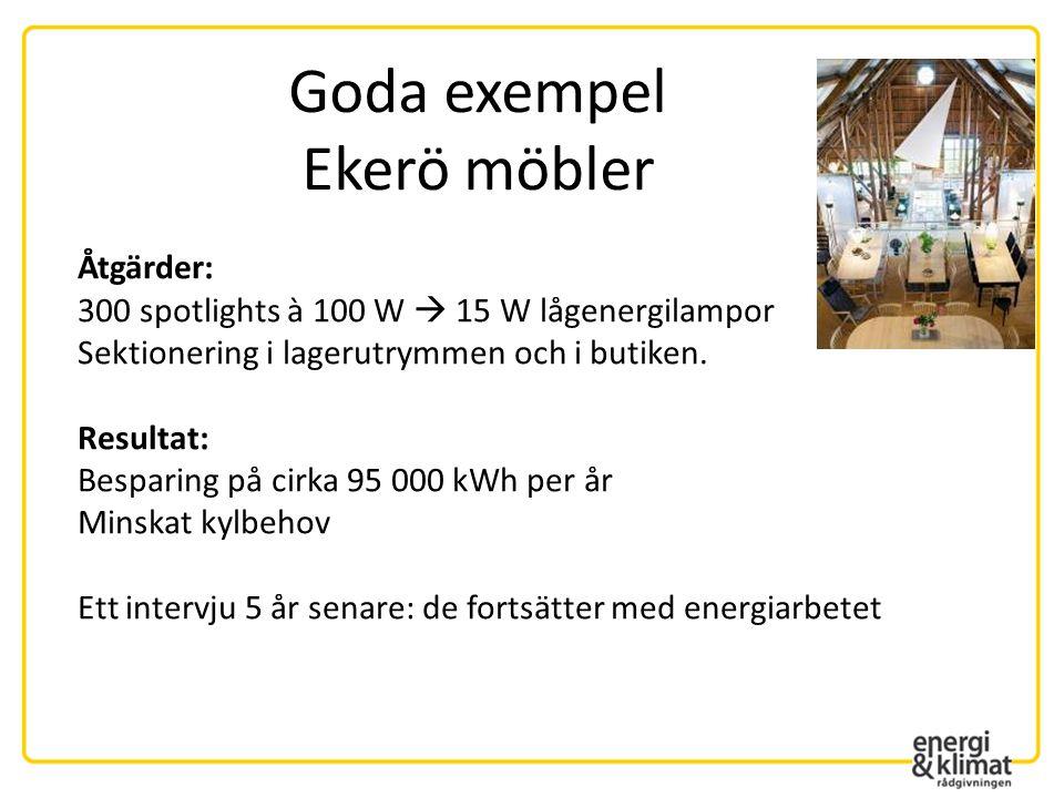 Goda exempel Ekerö möbler Åtgärder: 300 spotlights à 100 W  15 W lågenergilampor Sektionering i lagerutrymmen och i butiken. Resultat: Besparing på c