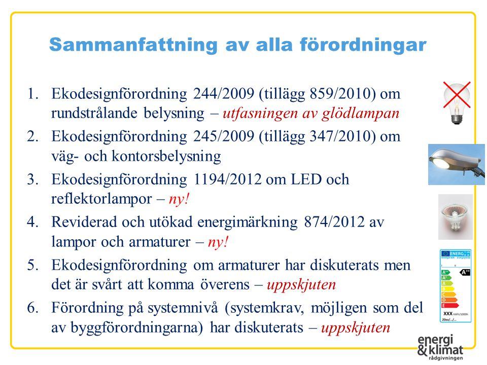 1.Ekodesignförordning 244/2009 (tillägg 859/2010) om rundstrålande belysning – utfasningen av glödlampan 2.Ekodesignförordning 245/2009 (tillägg 347/2