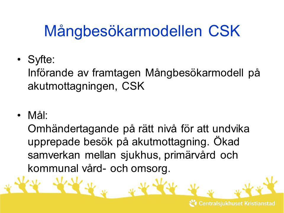 Mångbesökarmodellen CSK •Syfte: Införande av framtagen Mångbesökarmodell på akutmottagningen, CSK •Mål: Omhändertagande på rätt nivå för att undvika u