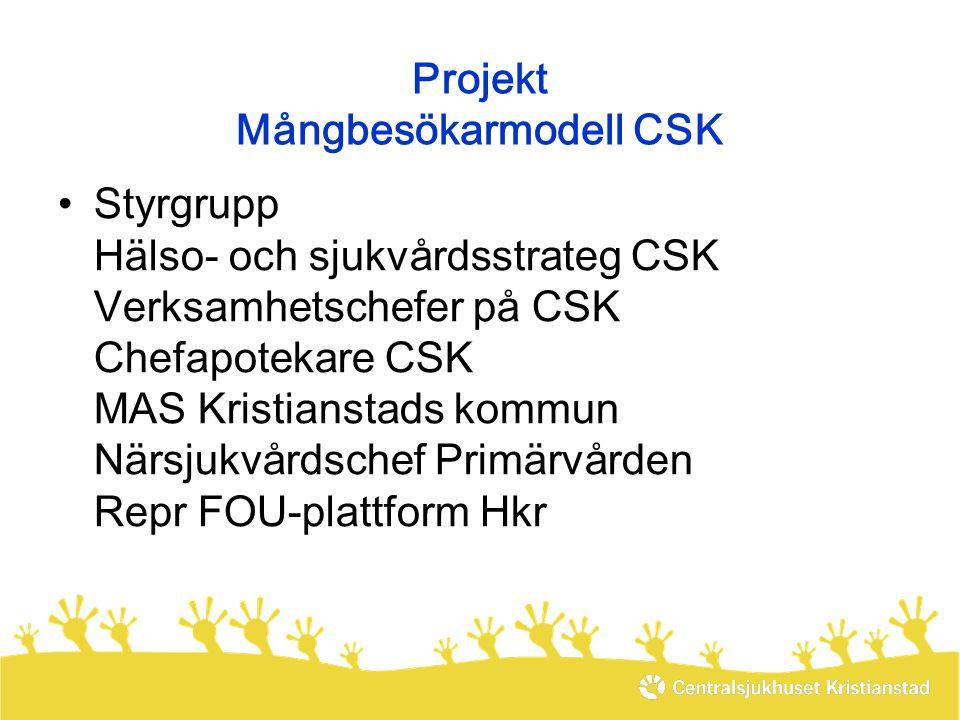 Projekt Mångbesökarmodell CSK •Styrgrupp Hälso- och sjukvårdsstrateg CSK Verksamhetschefer på CSK Chefapotekare CSK MAS Kristianstads kommun Närsjukvå
