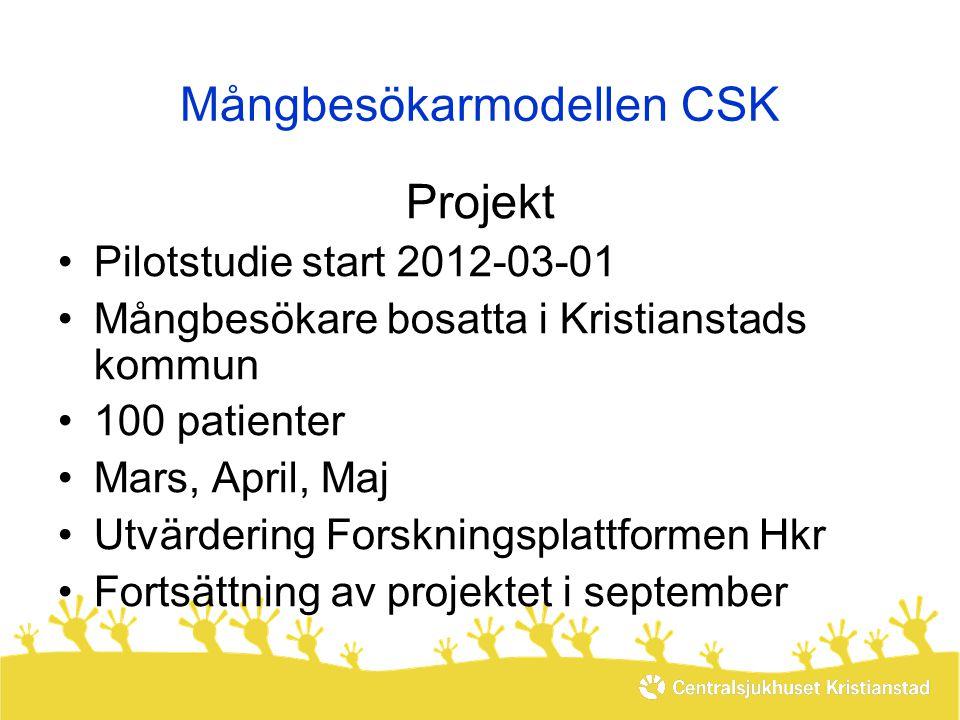 Mångbesökarmodellen CSK Projekt •Pilotstudie start 2012-03-01 •Mångbesökare bosatta i Kristianstads kommun •100 patienter •Mars, April, Maj •Utvärderi