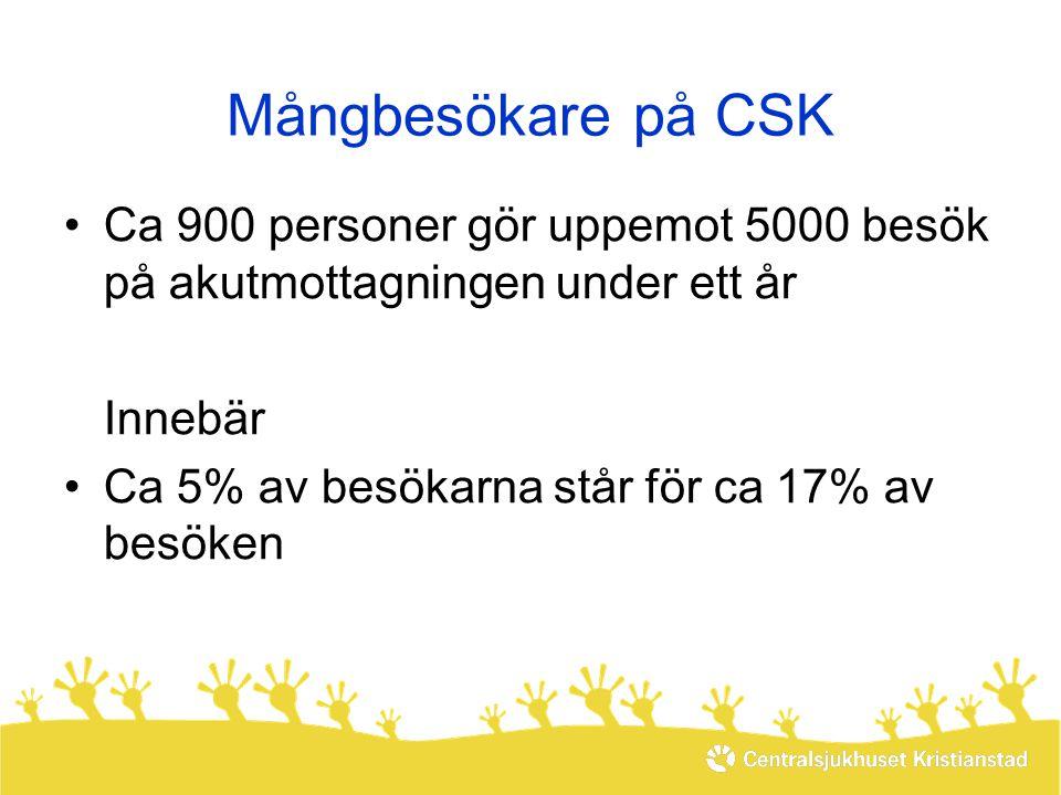 Mångbesökare på CSK •Ca 900 personer gör uppemot 5000 besök på akutmottagningen under ett år Innebär •Ca 5% av besökarna står för ca 17% av besöken