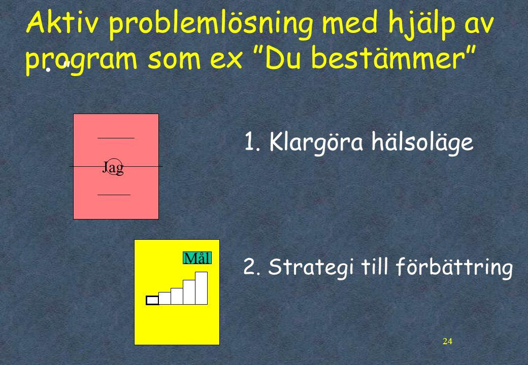 """24 Aktiv problemlösning med hjälp av program som ex """"Du bestämmer"""" •""""•"""" Jag 1. Klargöra hälsoläge 2. Strategi till förbättring Mål"""