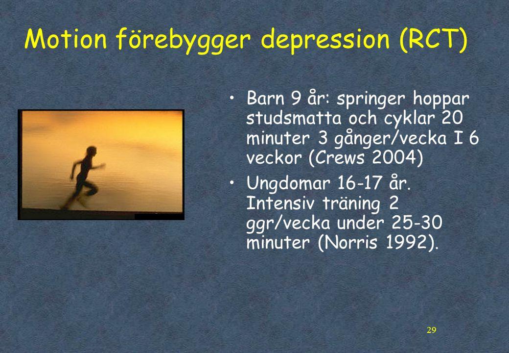 29 Motion förebygger depression (RCT) •Barn 9 år: springer hoppar studsmatta och cyklar 20 minuter 3 gånger/vecka I 6 veckor (Crews 2004) •Ungdomar 16