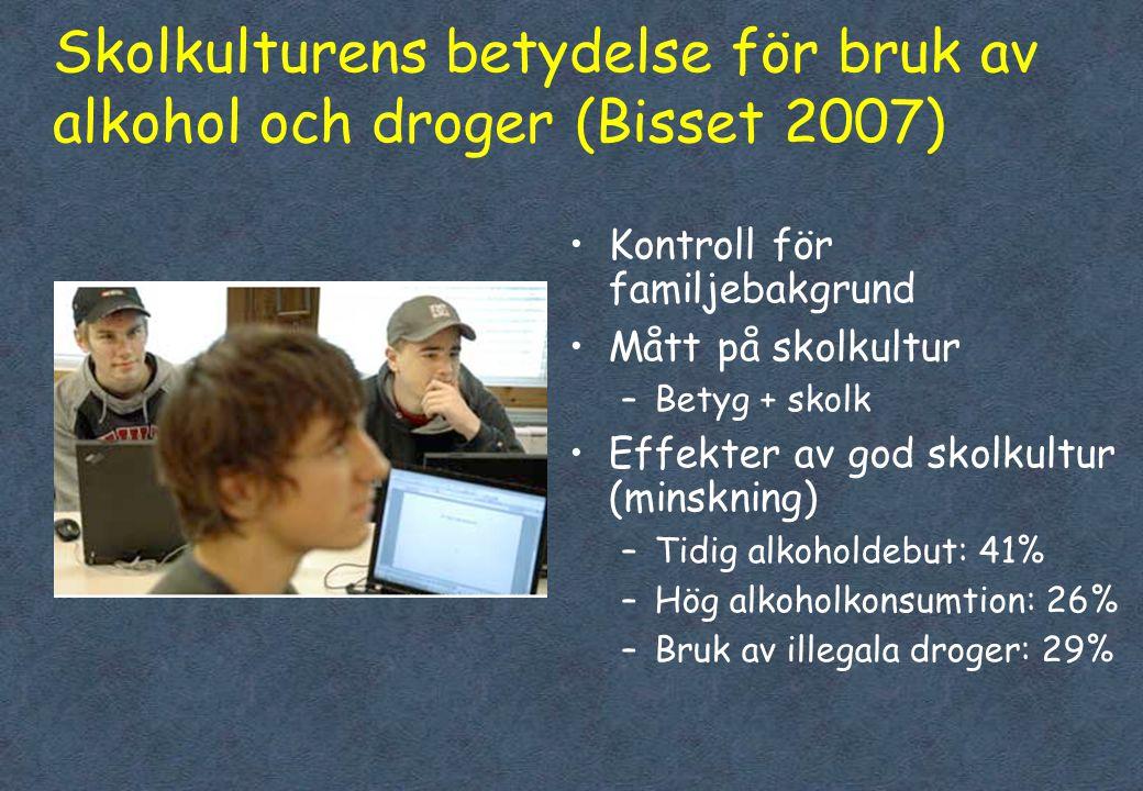 Skolkulturens betydelse för bruk av alkohol och droger (Bisset 2007) •Kontroll för familjebakgrund •Mått på skolkultur –Betyg + skolk •Effekter av god