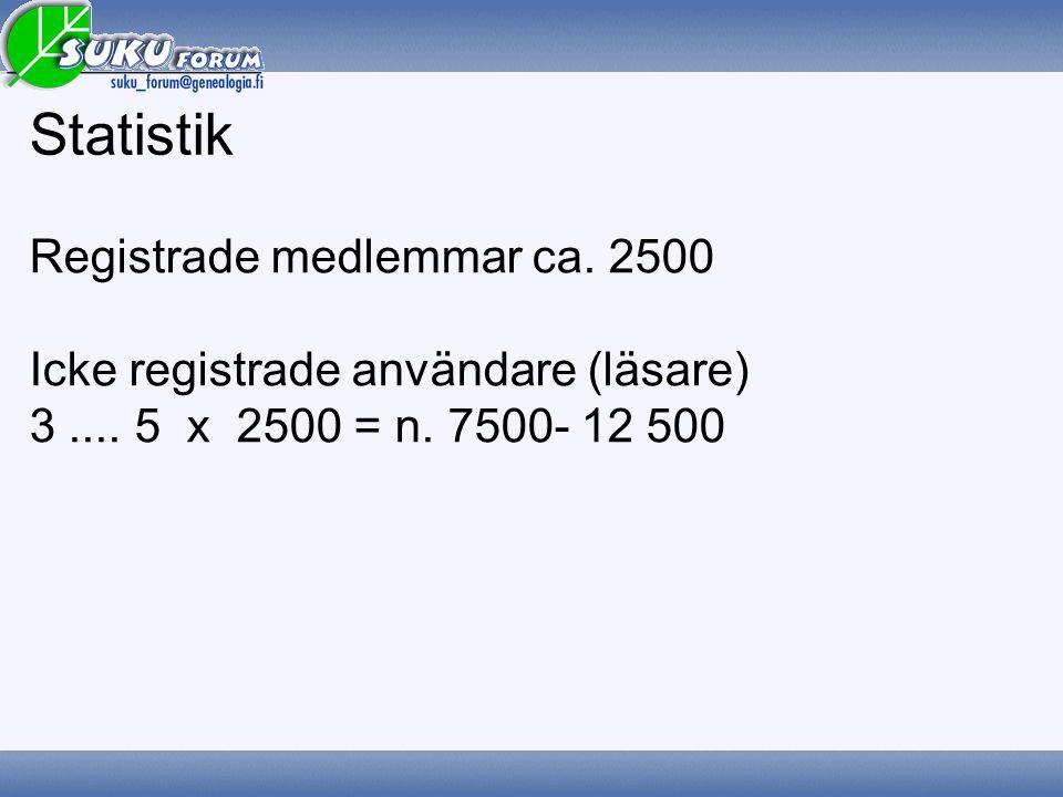 Statistik Registrade medlemmar ca.2500 Icke registrade användare (läsare) 3....