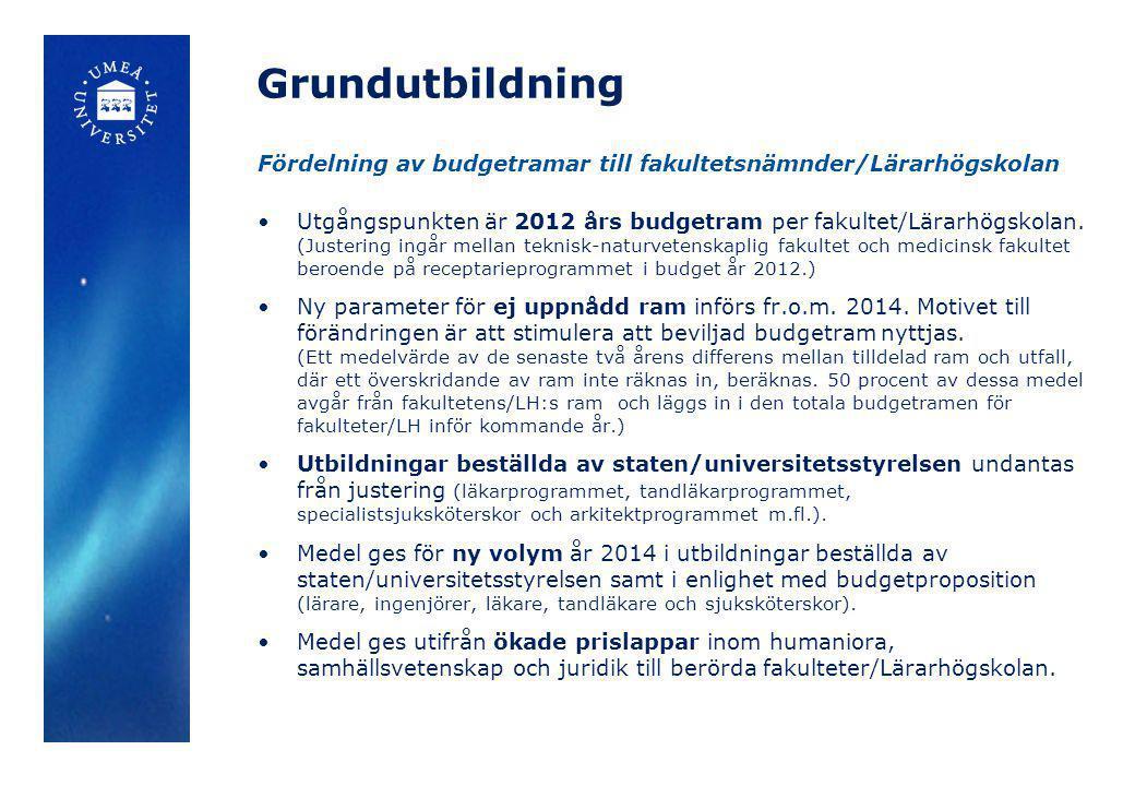 Grundutbildning Fördelning av budgetramar till fakultetsnämnder/Lärarhögskolan •Utgångspunkten är 2012 års budgetram per fakultet/Lärarhögskolan. (Jus