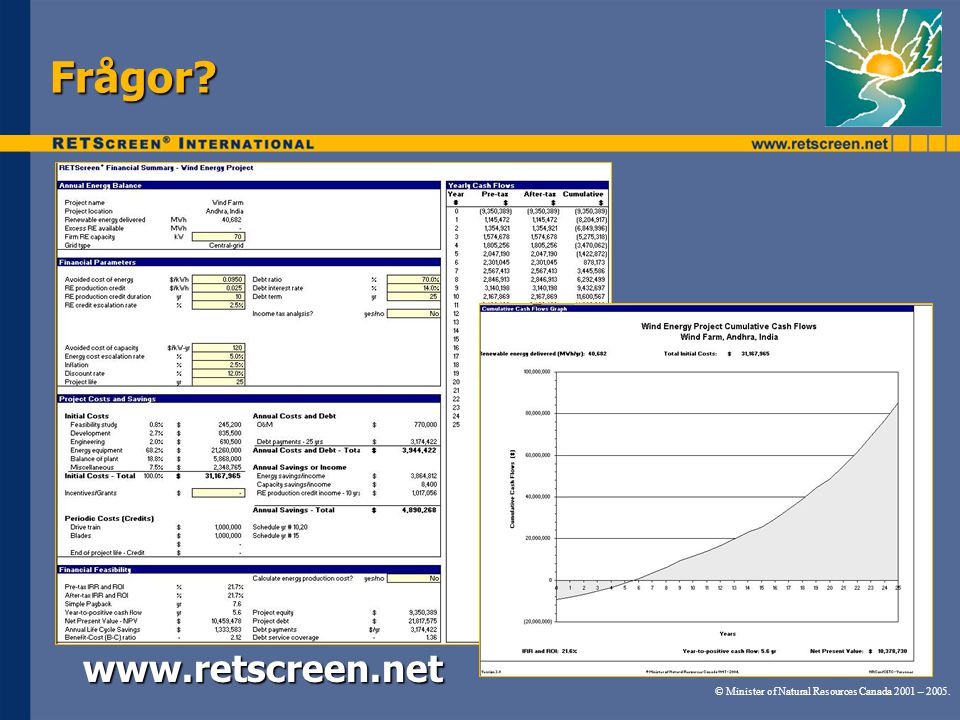 Frågor? www.retscreen.net www.retscreen.net © Minister of Natural Resources Canada 2001 – 2005.