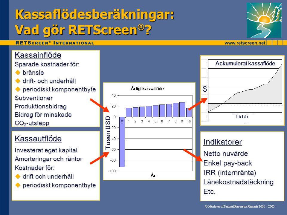 Riskanalys: Monte Carlo Simulering • RETScreen ® beräknar frekvensfördelningen för de finansiella indikatorerna (IRR, NPV, och återbetalningstid för eget kapital) genom att räkna för 500 kombinationer av parametervärden  Parametrarna varierar slumpartat inom intervall som specificerats av användaren © Minister of Natural Resources Canada 2001 – 2005.