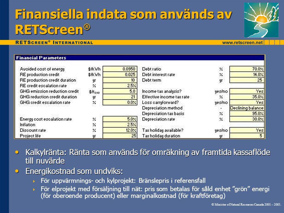 Nyckel tal (indikatorer) för Finansiell lönsamhet © Minister of Natural Resources Canada 2001 – 2005.
