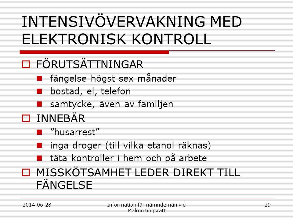 2014-06-28Information för nämndemän vid Malmö tingsrätt 29 INTENSIVÖVERVAKNING MED ELEKTRONISK KONTROLL  FÖRUTSÄTTNINGAR  fängelse högst sex månader