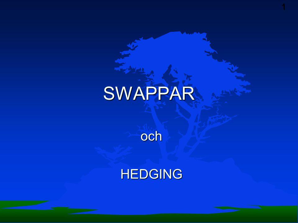 1 SWAPPAR ochHEDGING