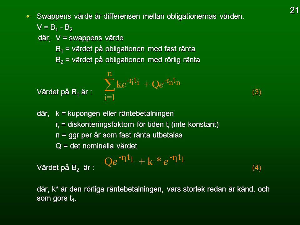 F Swappens värde är differensen mellan obligationernas värden. V = B 1 - B 2 där, V = swappens värde där, V = swappens värde B 1 = värdet på obligatio