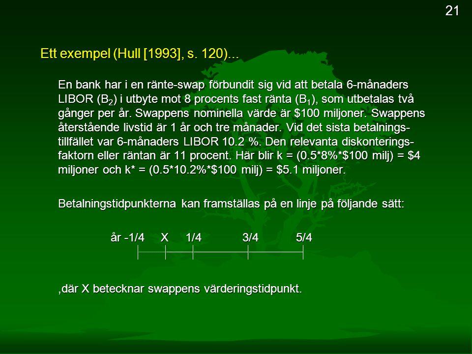 21 Ett exempel (Hull [1993], s. 120)... En bank har i en ränte-swap förbundit sig vid att betala 6-månaders LIBOR (B 2 ) i utbyte mot 8 procents fast