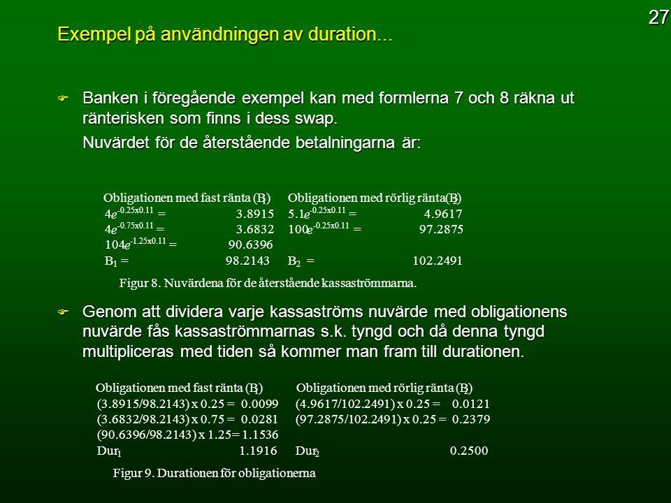 Exempel på användningen av duration... F Banken i föregående exempel kan med formlerna 7 och 8 räkna ut ränterisken som finns i dess swap. Nuvärdet fö