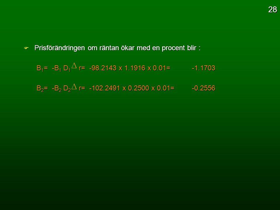 F Prisförändringen om räntan ökar med en procent blir : B 1 = -B 1 D 1 r= -98.2143 x 1.1916 x 0.01=-1.1703 B 1 = -B 1 D 1 r= -98.2143 x 1.1916 x 0.01=