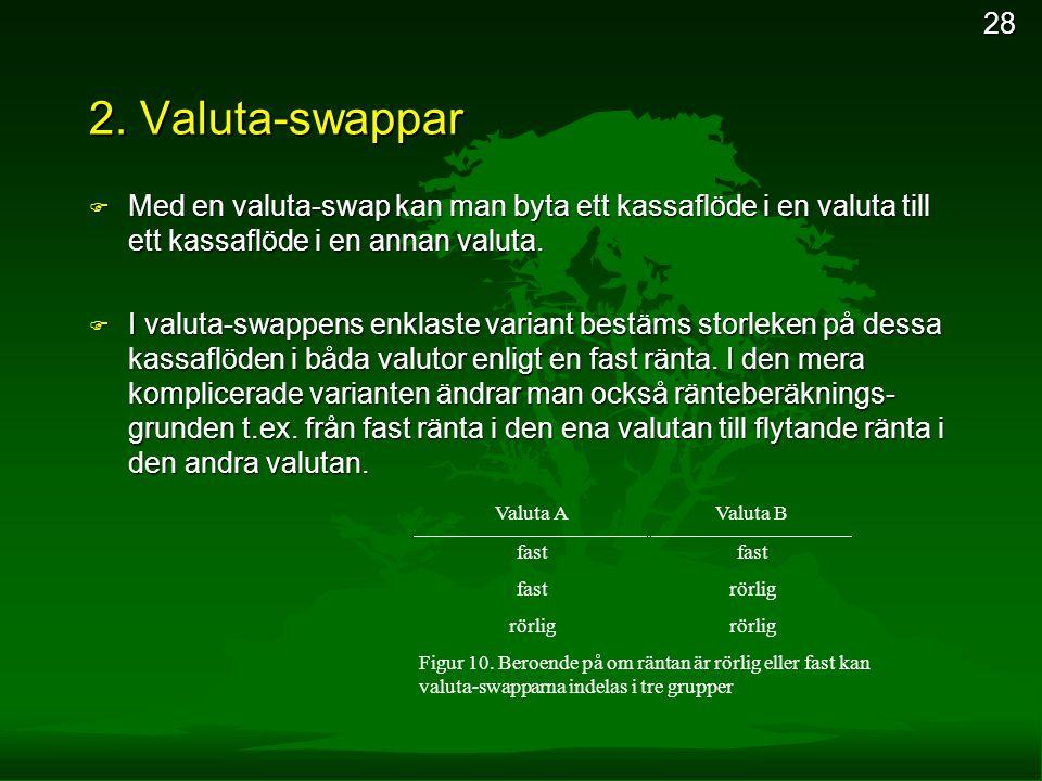28 2. Valuta-swappar F Med en valuta-swap kan man byta ett kassaflöde i en valuta till ett kassaflöde i en annan valuta. F I valuta-swappens enklaste