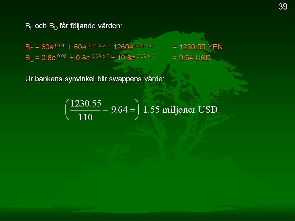 39 B F och B D får följande värden: B F = 60e -0.04 + 60e -0.04 x 2 + 1260e -0.04 x 3 = 1230.55 YEN B D = 0.8e -0.09 + 0.8e -0.09 x 2 + 10.8e -0.09 x