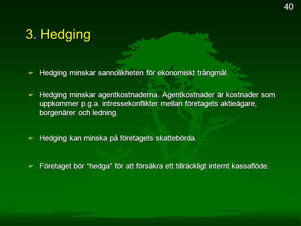 40 3. Hedging F Hedging minskar sannolikheten för ekonomiskt trångmål. F Hedging minskar agentkostnaderna. Agentkostnader är kostnader som uppkommer p